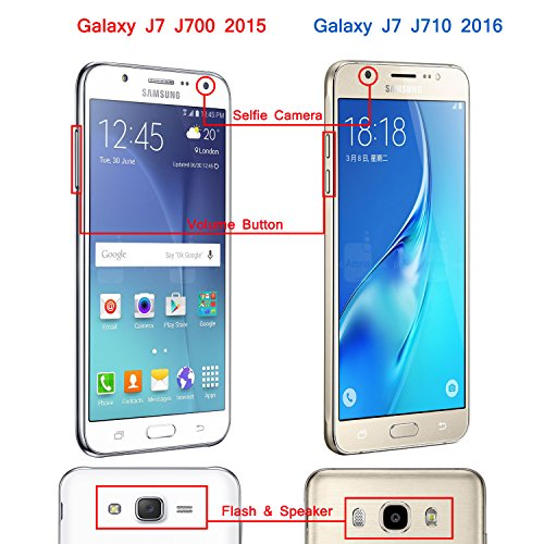 Buy selling cell phones 2015