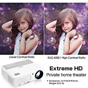 EUG 2018 LCD Multimedia Movie Projectors LED Home Cinema 3200 Lumen Wxga Pixels HD 1080P Support Smart Projector HDMI2 USB2 for DVD Player Game Consoles TV Box Laptop Computer