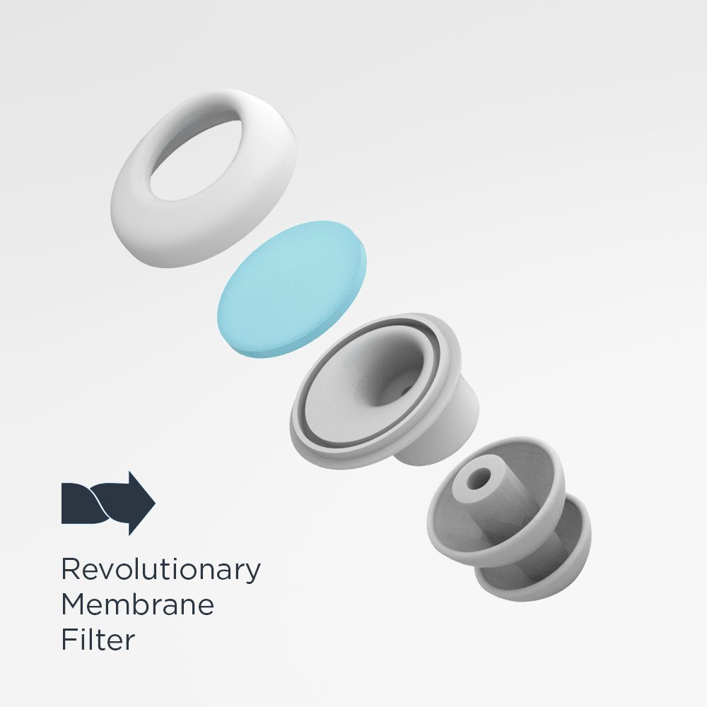 Aurex Ear Shield - Natural Ear Protection - Suppress Harmful Sounds & Preserve Sound Quality by AUREX (Image #6)
