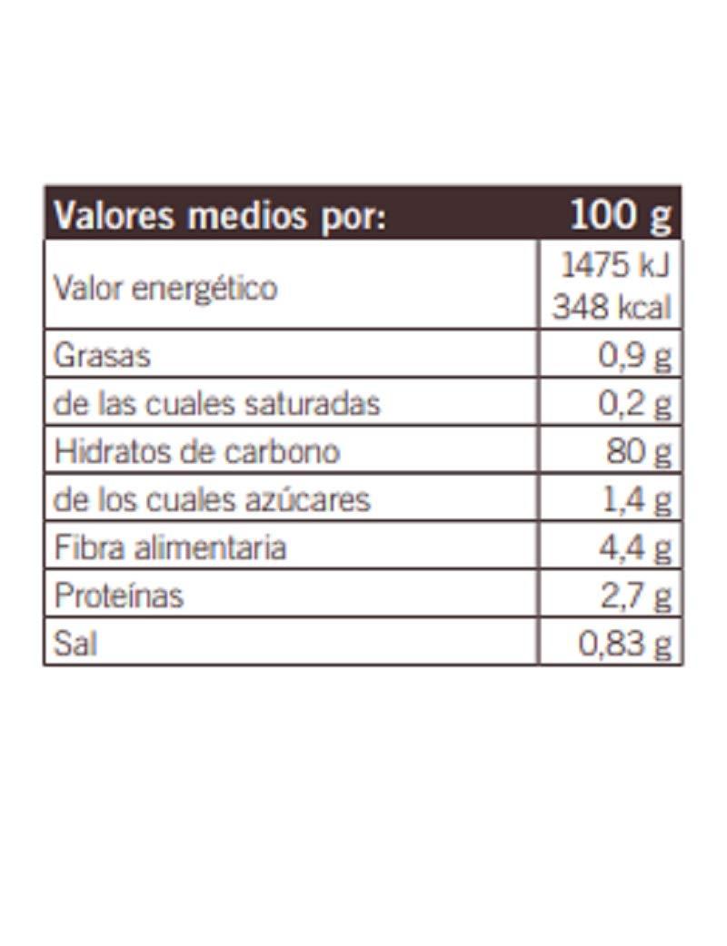 Dr. Schar Mix B Harina SIN GLUTEN (de lentejas) - 1000 gr: Amazon.es: Alimentación y bebidas