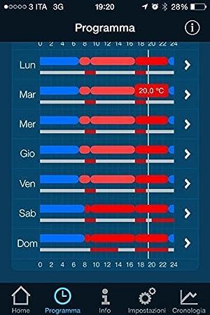 Termostato per caldaia CT 100 di BOSCH: Amazon.es: Bricolaje y herramientas
