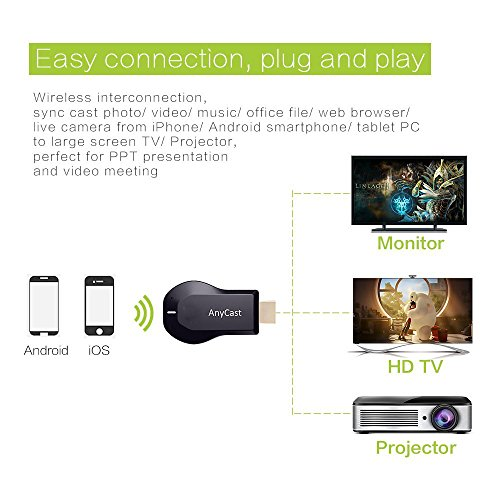 M2 Plus WiFi Display Receiver TV PC Dongle AV DLNA Airplay Miracast Iphone Ipad airplay HDMI TV Stick Dongle by Superwang (Image #2)