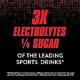 Pedialyte Sport Electrolyte Powder, Fast Hydration