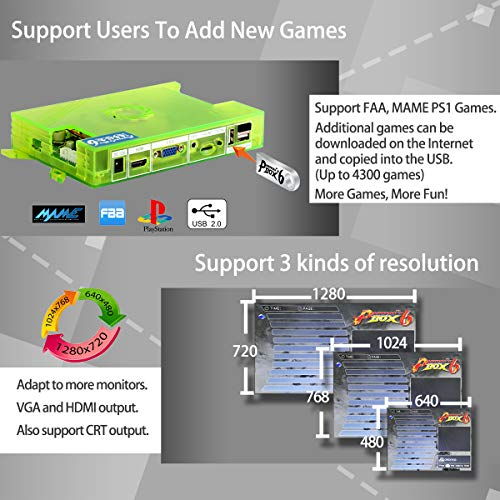 Wisamic Real Pandora's Box 6 Arcade Game Console - Add Additional Games, Support 3D Games, with Full HD, Games Classification, Upgraded CPU, Support PS3 PC TV 2 Players, No Games Included (6 Buttons) by Wisamic (Image #1)