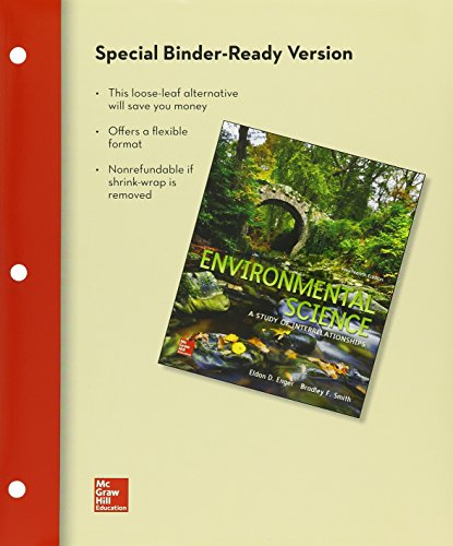 Tech Package (Package: Loose Leaf Version for Environmental Science with Connect Access Card with LearnSmart Access Card)