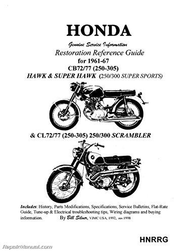 Honda Scrambler - 5
