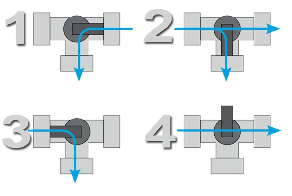 Ziemlich 3 Wege Schalteranschlussdiagramm Bilder - Elektrische ...