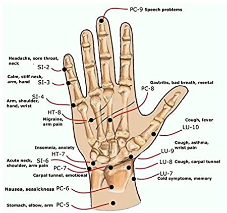 Acupressure Points For Anxiety Attacks - Acupuncture ...