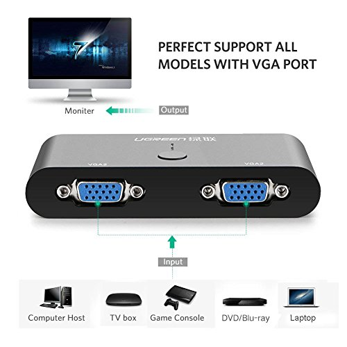 UGREEN VGA Switch Box 2 Port SVGA Audio Video Switcher 2 Hosts in 1 Monitor OUT with Manual Switch Button Support Resolution up to 1920 x 1440 for Two PC Sharing or Switching on one Projector Display by UGREEN (Image #3)
