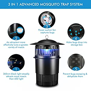 Pictek Bug Zapper, 3 in 1 UV Backlight Mosquito Trap System, Pests Fly Control Repeller Mosquito Killer Bug Zapper, Water Resistant Large Safe Effective for Indoor