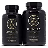 Qualia by Neurohacker Collective: The Most Comprehensive Nootropic Stack Designed to Increase Focus, Energy and Mental Performance