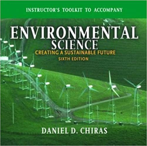 Itk- Environmental Science 6e Instructor's Toolkit: Chiras ...