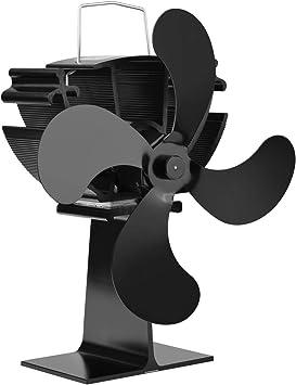 bzbrlz Horno Ventilador | Horno Fan | Chimenea Ventilador sin ...