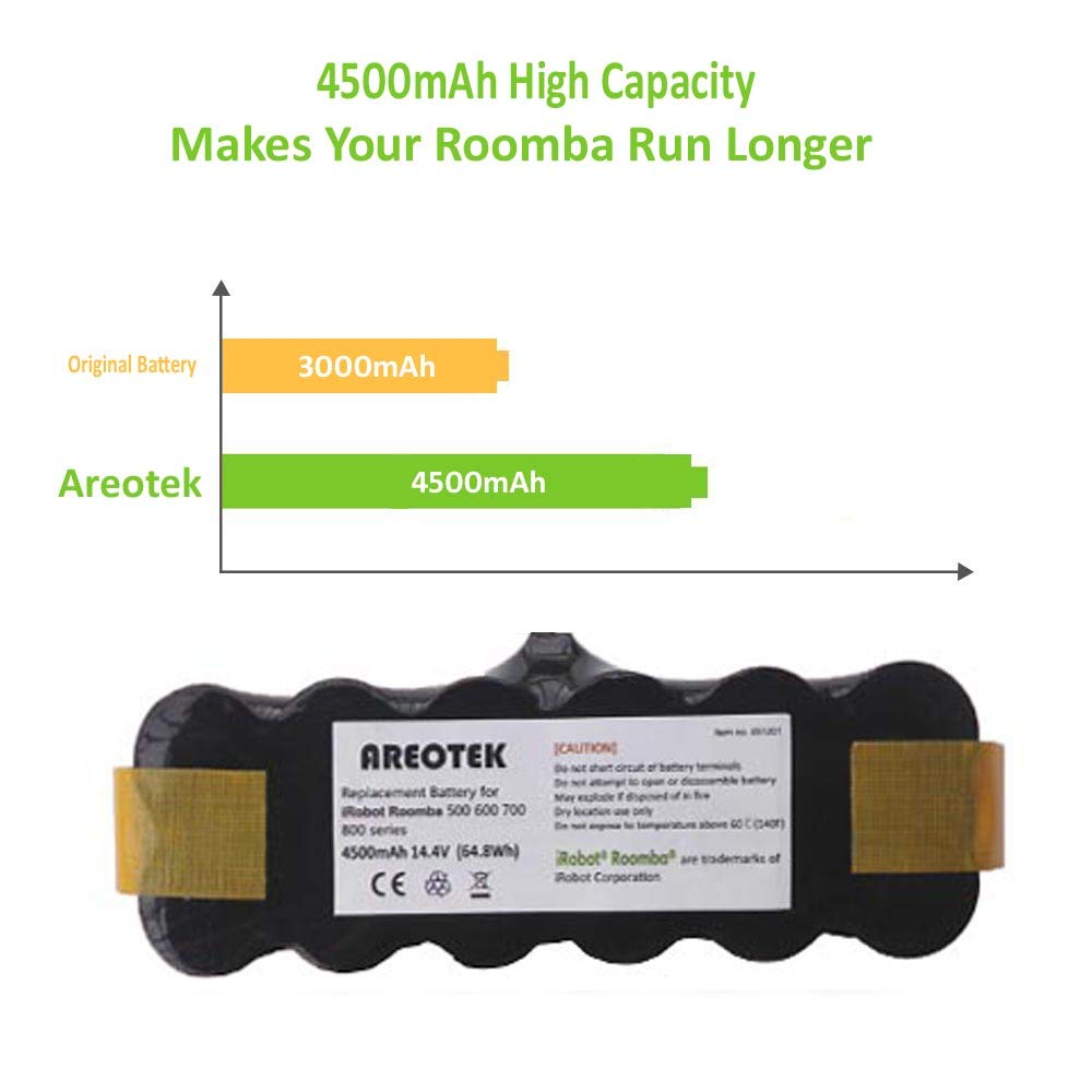 Areotek 4.5Ah 14.4V Runtime 3.5 Hours Replacement Battery for iRobot Roomba R3 500 600 700 800 Series Vacuum Cleaner