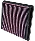 K&N 33-2112 Filtro de Aire