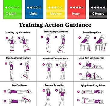 Details about  /5Pcs Fitness Resistance Loop Bands Kit Workout Yoga Strength Training Bands J1J3