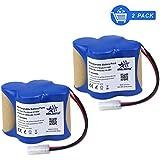 Melasta 2Pack Extended Run-Time 3500mAh 4.8V NIMH Battery for Shark X1725QN and Euro Pro Shark V1700Z V1930 VAC-V1930 X8905 VX1 Cordless Sweeper Vacuum Cleaner