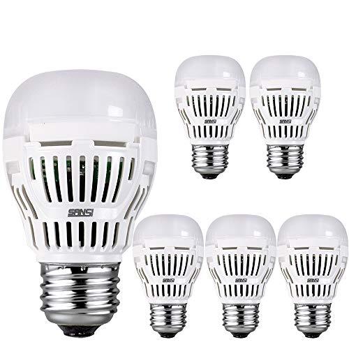80 Watt Led Light Bulbs in US - 7