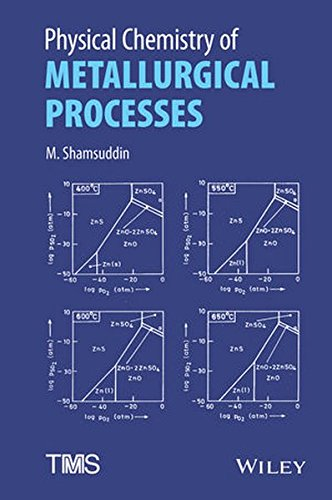 Physical Chemistry of Metallurgical Processes