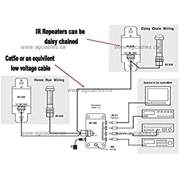 Home Run Wiring Direct Tv - Enthusiast Wiring Diagrams •