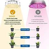 SANSI Daylight LED Grow Light Bulb, 10W Full