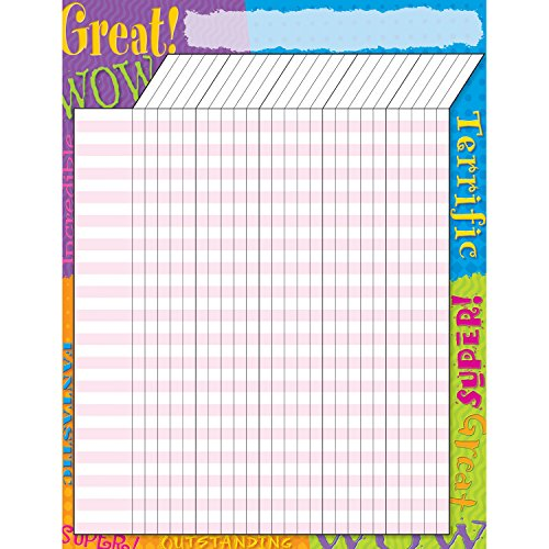 TREND enterprises, Inc. Praise Words Incentive Chart, 17