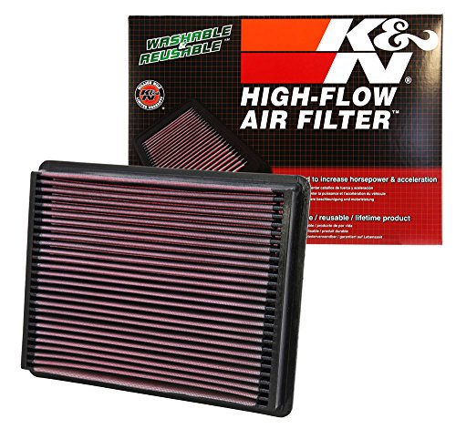 K&N 33-2135 High Performance Replacement Air Filter for 1999-2017 Chevrolet/GMC/Cadillac ()