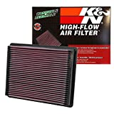 K&N 33-2135 High Performance Replacement Air Filter