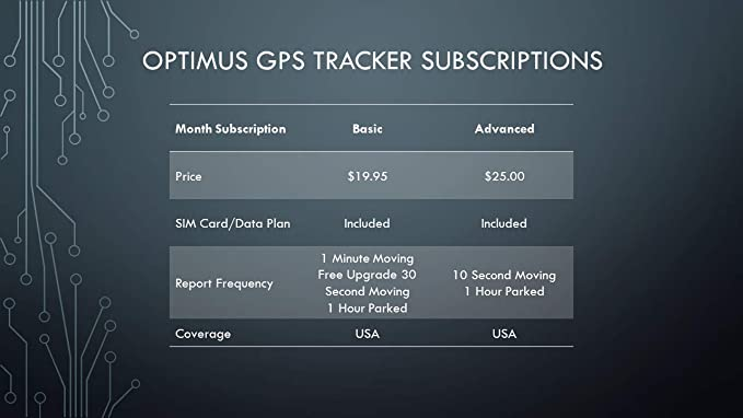 Optimus Tracker - Rastreador GPS Optimus 2.0: Amazon.es ...