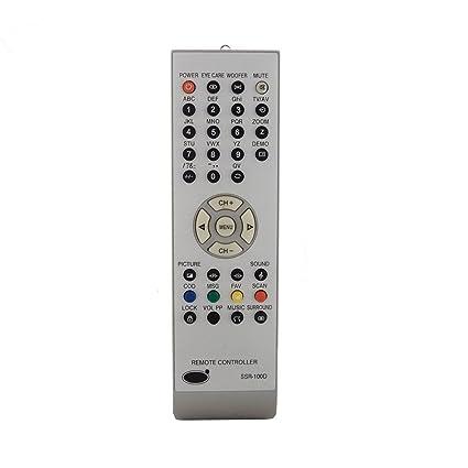 Buy Jakkasdeal Remote Control For Sansui Tv Remote- (100D
