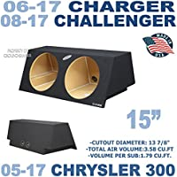 Dodge Charger & Dodge Challenger & Chrysler 300 15 Dual Subwoofer box