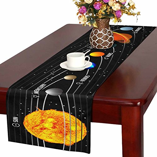 InterestPrint Planet of Solar System With Astronomical Long Table Runner 14'' x 72'' Inch,Natural Rectangle Table Runners,Wedding Party Decoration Kitchen Decor Farmhouse Decoration by InterestPrint (Image #2)