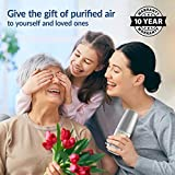 New! Wall Plug In Air Sanitizer For Home with 2 UVC