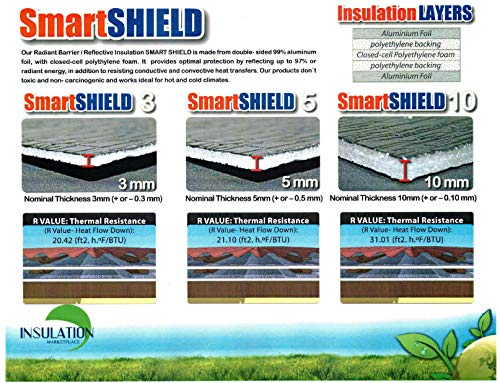 SmartSHIELD -5 Reflective Insulation, Heat-Cold Shield, Radiant Barrier, Thermal Insulation 48''X50ft by Insulation Market Place LLC (Image #2)