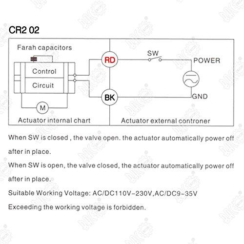 BACOENG AC110/230V 2 Wege Edelstahl 1 1/4\