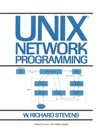 unix network programming - 2