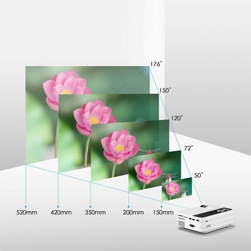 Bewinner Tragbarer Mini-Projektor 4500 Lumen Video Beamer Full HD 1920x1080 Heimprojektor f/ür Android 6.0 WiFi Bluetooth LED TV Mini Video Beamer f/ür Home Office EU