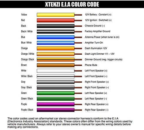 [SCHEMATICS_48YU]  Amazon.com: Xtenzi Car Radio Wire Harness Compatible with Pioneer CD DVD  Navigation in-Dash - XT91004: Car Electronics | Dvd Car Radio Wiring Color Diagram |  | Amazon.com