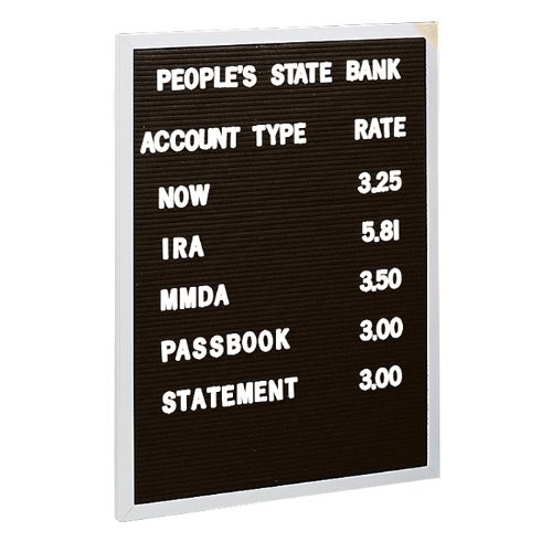 "Open Face Changeable Wall Mounted Letter Board Size: 24"" H x 18"" W x 0.56"" D"