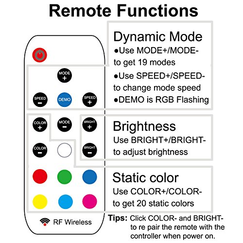 Super Bright Computer LED Strip Kit - Vibrant LED Computer Lighting LED Computer Lights - RGB Multi Color 2pcs 20inch LED Strip Light with Multi Function RF Remote for Desktop PC Computer Mid Tower by airgoo (Image #2)