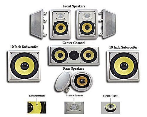 Best savings for Acoustic Audio HD725 7.2 Home Theater Speaker System (White)