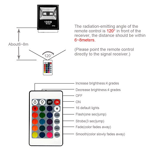 sanzo led flood light wiring diagram sanzo image 100w rgb led flood light remote control 16 colors 4 modes on sanzo led flood