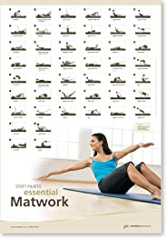 STOTT Pilates Wall Chart