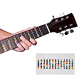 Guitar Fretboard Notes Map Labels Sticker Fingerboard Fret Decals for 6 String Acoustic Electric (transparent)