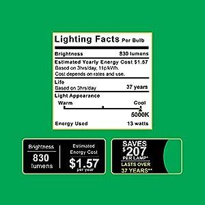 "13Watt 5/6""-Inch ENERGY STAR UL-Listed Dimmable Baffle LED Recessed Lighting Light Retrofit Kit Fixture Downlight ... (5000K - Daylight, 1 Pack)"