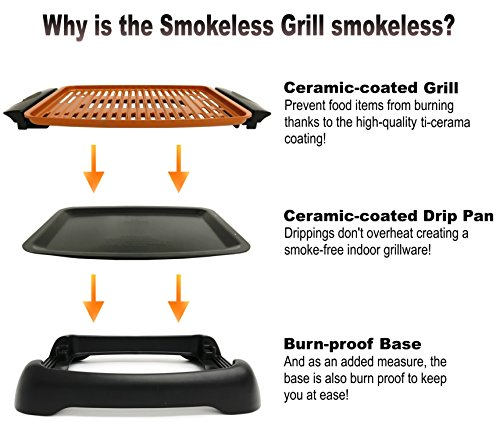 GOTHAM STEEL Smokeless Electric Grill, Griddle, and Pitchfork, Indoor BBQ and Nonstick As Seen On TV (Large) by GOTHAM STEEL (Image #1)