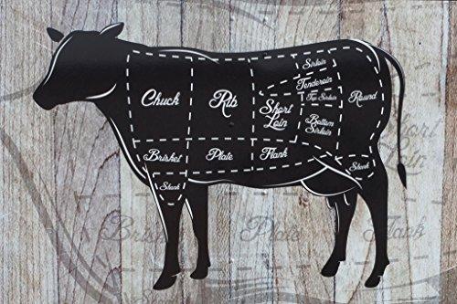 Cuts of Beef Butcher Shop Diagram Poster