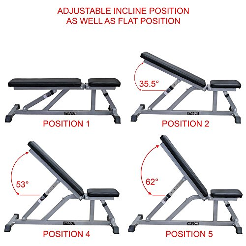 Valor Fitness Incline / Flat Utility Bench by Ironcompany.com (Image #4)