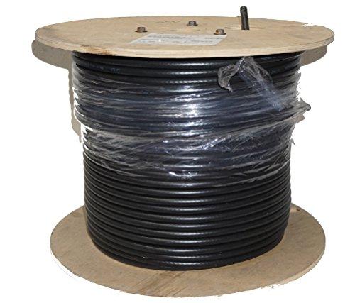 Best Digital Coaxial Cables