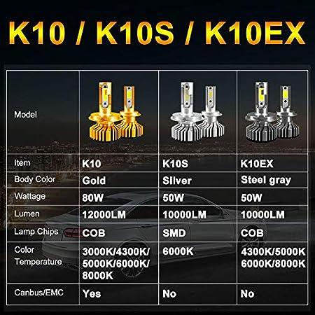 Amazon.com: Mini Canbus lampada H4 H7 LED Far Car Headlight 12V 10000LM 4300K 6000K 8000K Lamp H3 H1 9005 HB3 9006 HB4 H8 H11 LED Bulb: Automotive